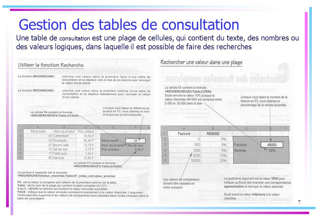 Gestion des tables de consultation