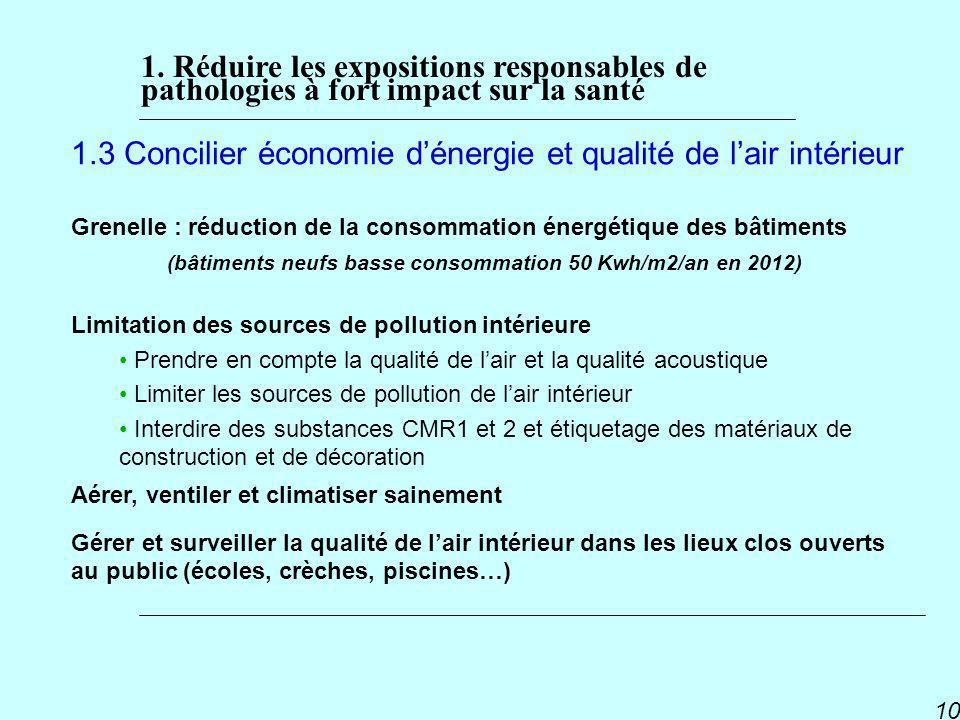 1.3 Concilier économie d'énergie et qualité de l'air intérieur