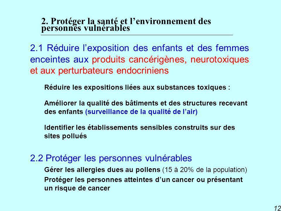 2. Protéger la santé et l'environnement des personnes vulnérables