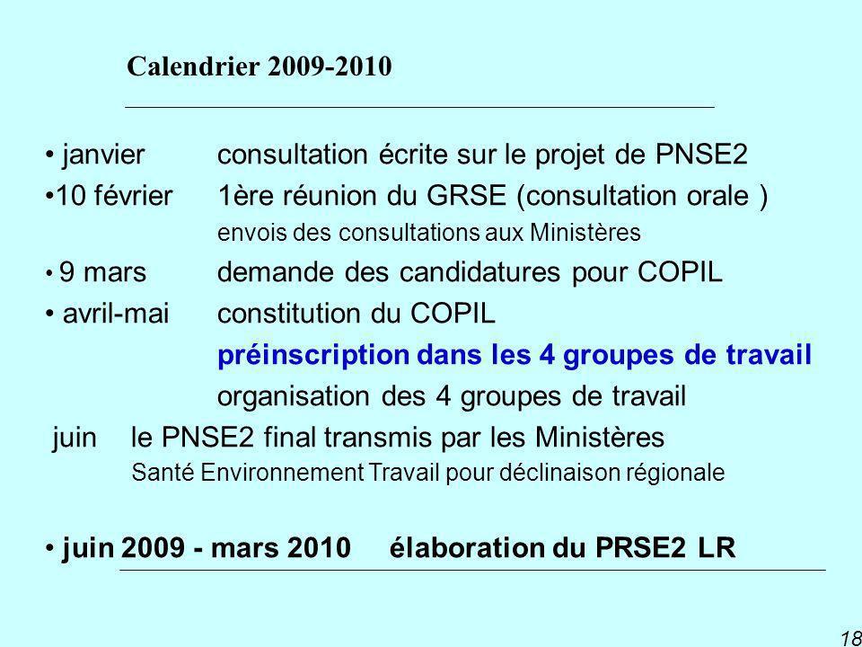 janvier consultation écrite sur le projet de PNSE2