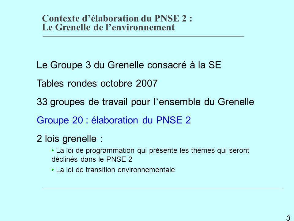 Contexte d'élaboration du PNSE 2 : Le Grenelle de l'environnement