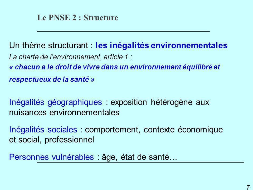 Un thème structurant : les inégalités environnementales