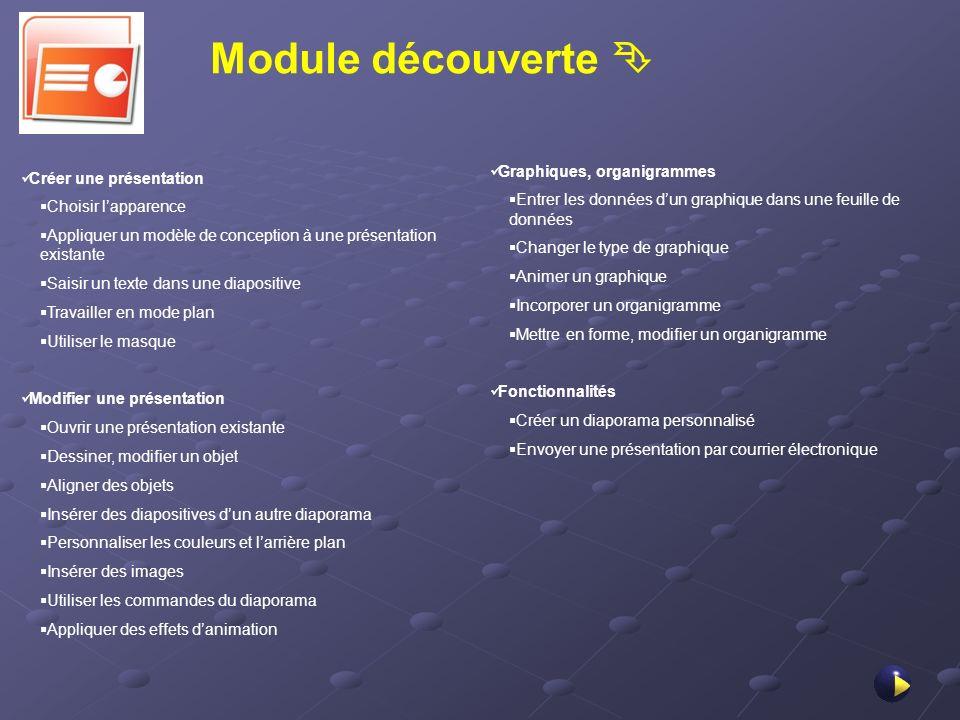 Module découverte  Graphiques, organigrammes Créer une présentation