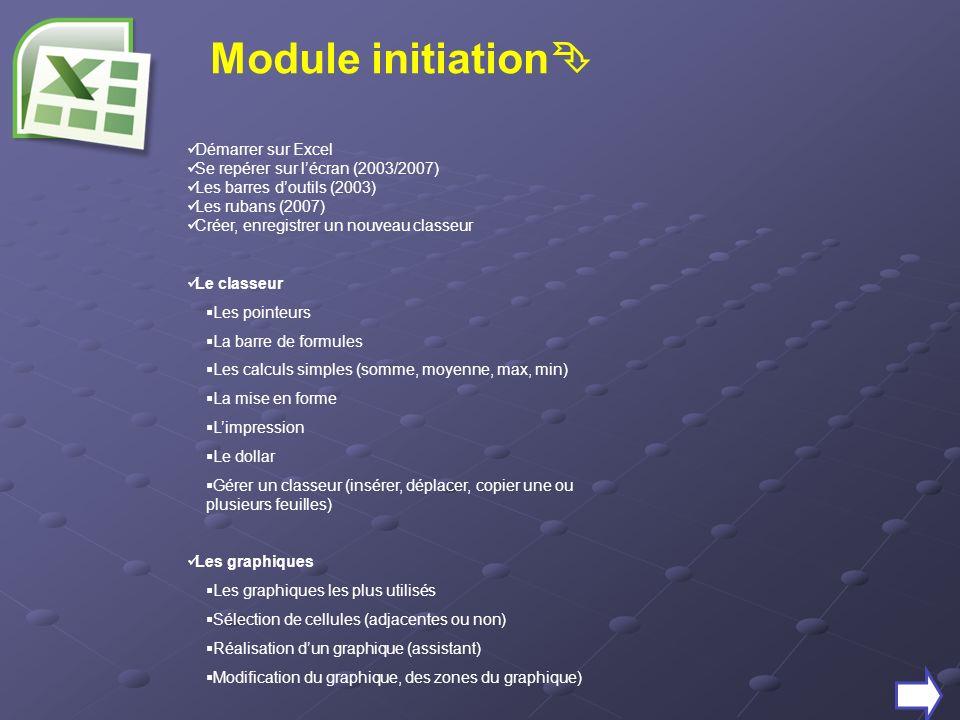 Module initiation Démarrer sur Excel