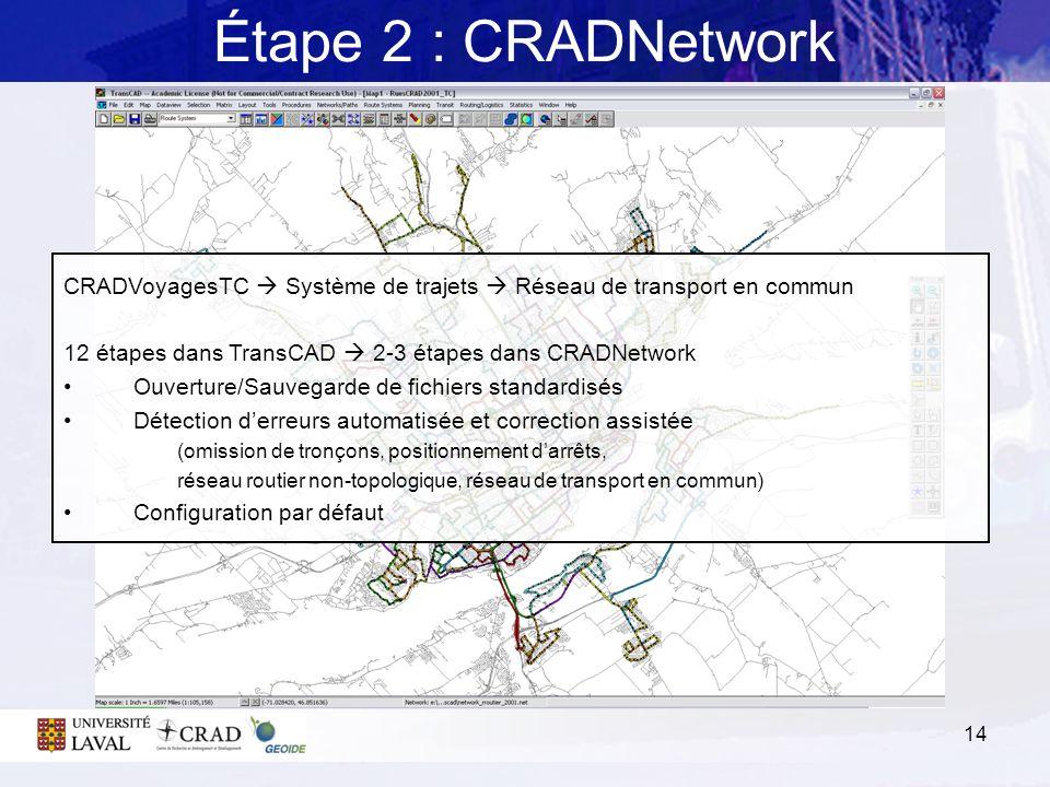Étape 2 : CRADNetwork CRADVoyagesTC  Système de trajets  Réseau de transport en commun. 12 étapes dans TransCAD  2-3 étapes dans CRADNetwork.