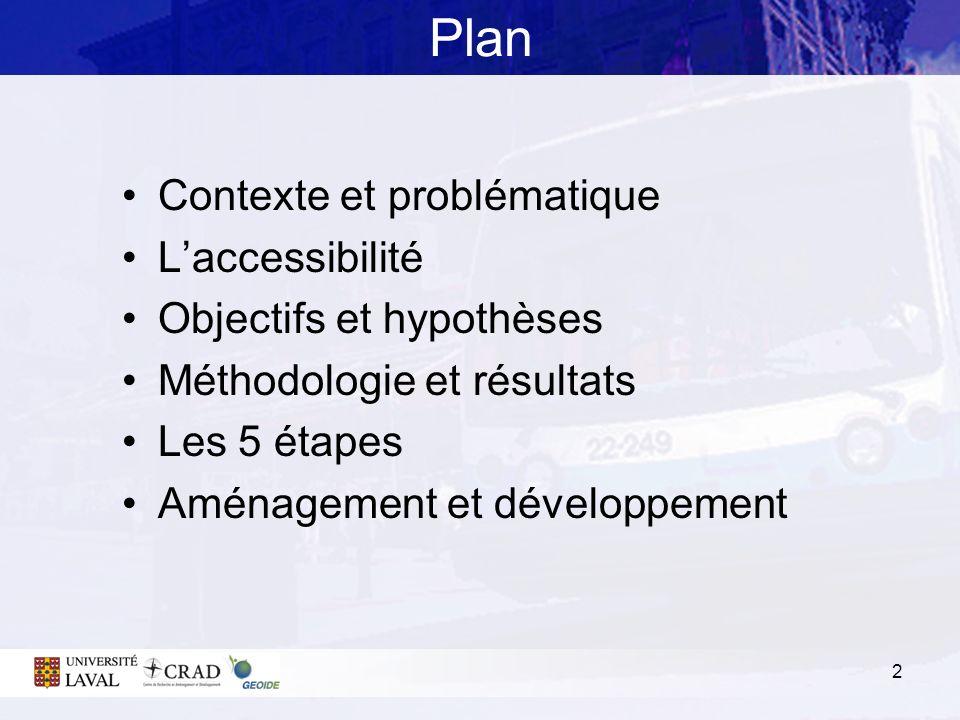 Plan Contexte et problématique L'accessibilité Objectifs et hypothèses