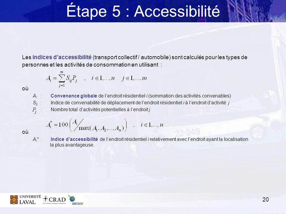 Étape 5 : Accessibilité Les indices d'accessibilité (transport collectif / automobile) sont calculés pour les types de.