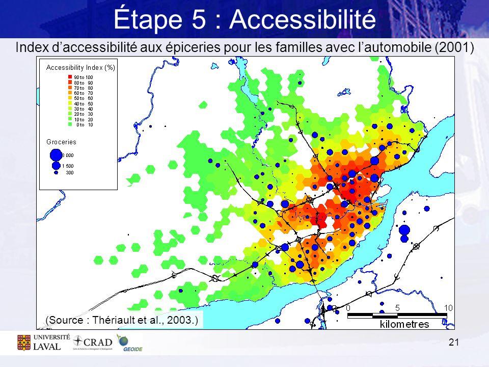 Étape 5 : Accessibilité Index d'accessibilité aux épiceries pour les familles avec l'automobile (2001)
