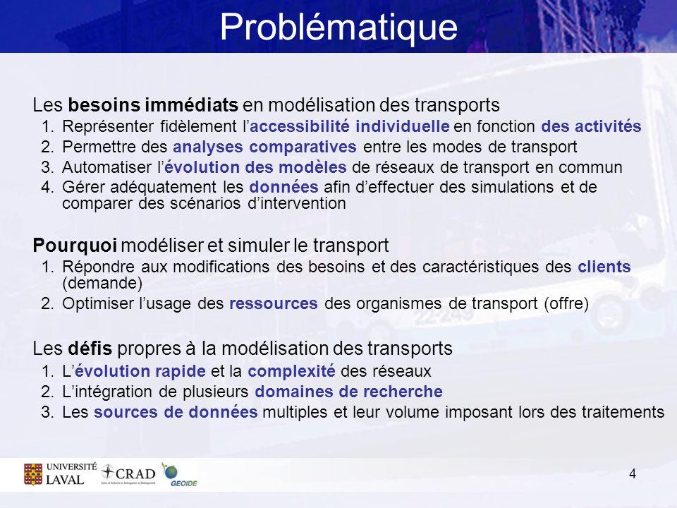 Problématique Les défis propres à la modélisation des transports