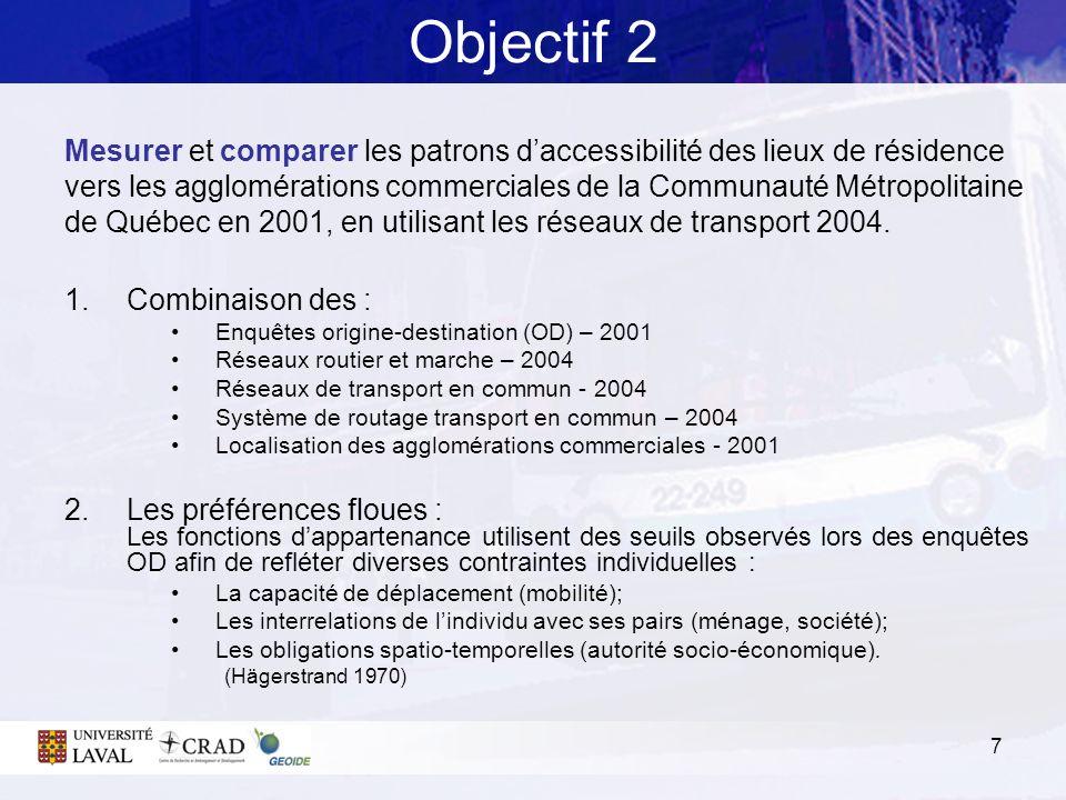 Objectif 2. Mesurer et comparer les patrons d'accessibilité des lieux de résidence.
