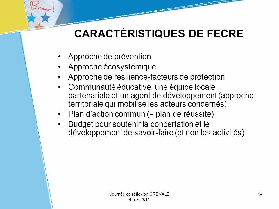 CARACTÉRISTIQUES DE FECRE