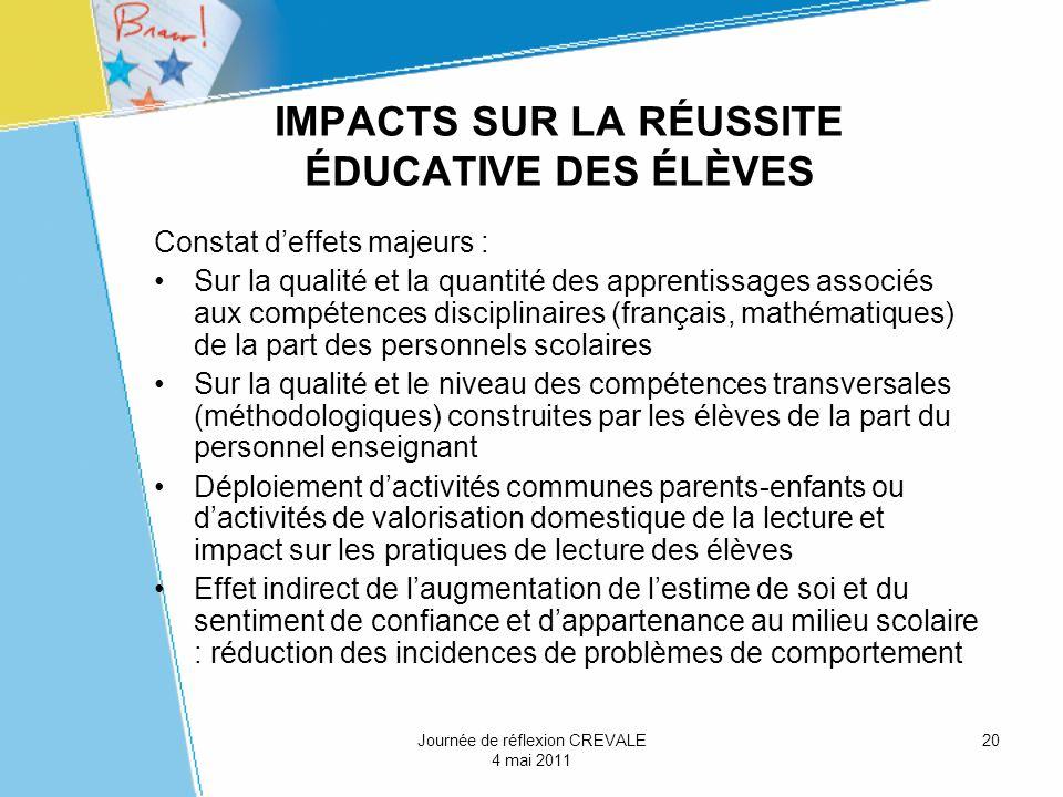 IMPACTS SUR LA RÉUSSITE ÉDUCATIVE DES ÉLÈVES