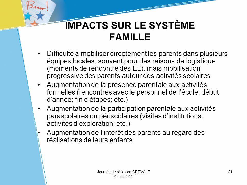 IMPACTS SUR LE SYSTÈME FAMILLE