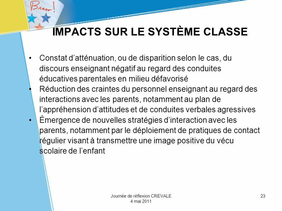 IMPACTS SUR LE SYSTÈME CLASSE
