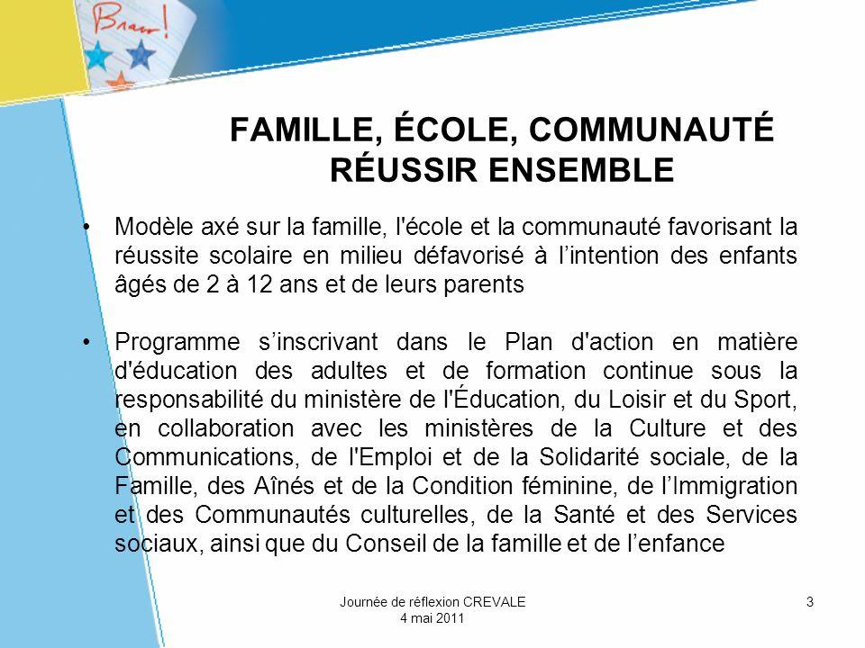FAMILLE, ÉCOLE, COMMUNAUTÉ RÉUSSIR ENSEMBLE