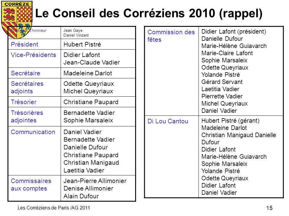 Le Conseil des Corréziens 2010 (rappel)