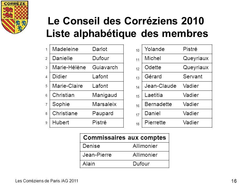 Le Conseil des Corréziens 2010 Liste alphabétique des membres