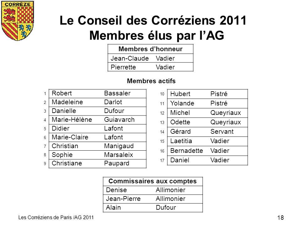 Le Conseil des Corréziens 2011 Membres élus par l'AG