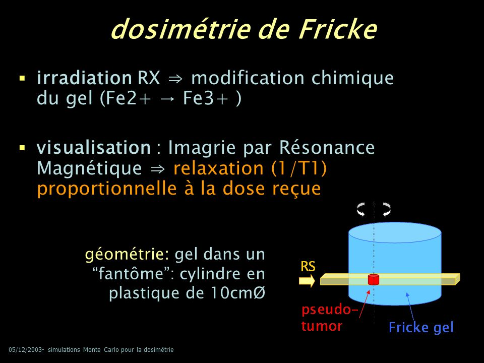 dosimétrie de Fricke irradiation RX ⇒ modification chimique du gel (Fe2+ → Fe3+ )