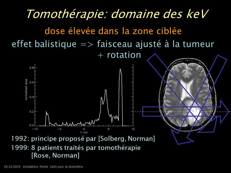 Tomothérapie: domaine des keV