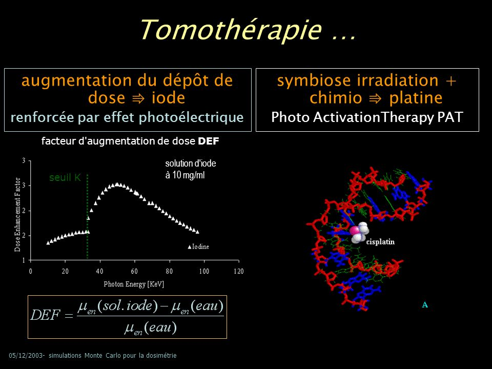 Tomothérapie … augmentation du dépôt de dose ⇛ iode
