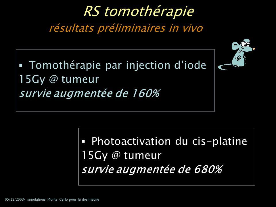 RS tomothérapie résultats préliminaires in vivo
