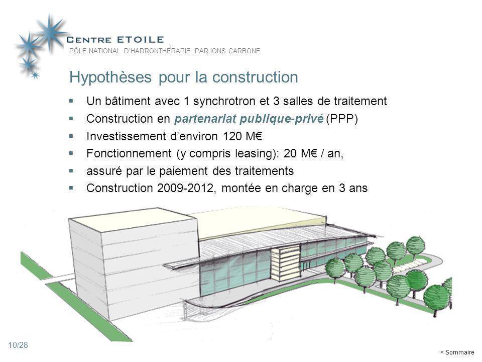 Hypothèses pour la construction