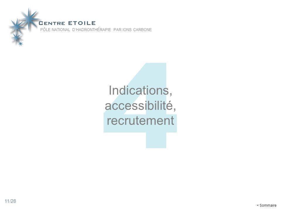 Indications, accessibilité, recrutement