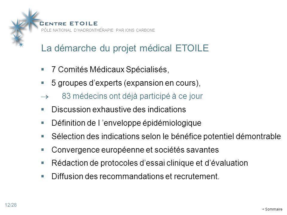 La démarche du projet médical ETOILE