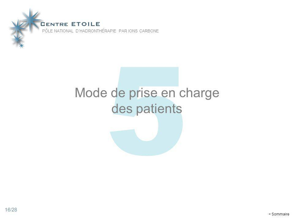 Mode de prise en charge des patients