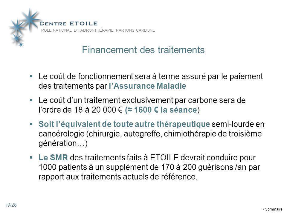 Financement des traitements