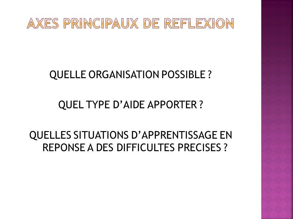 AXES PRINCIPAUX DE REFLEXION