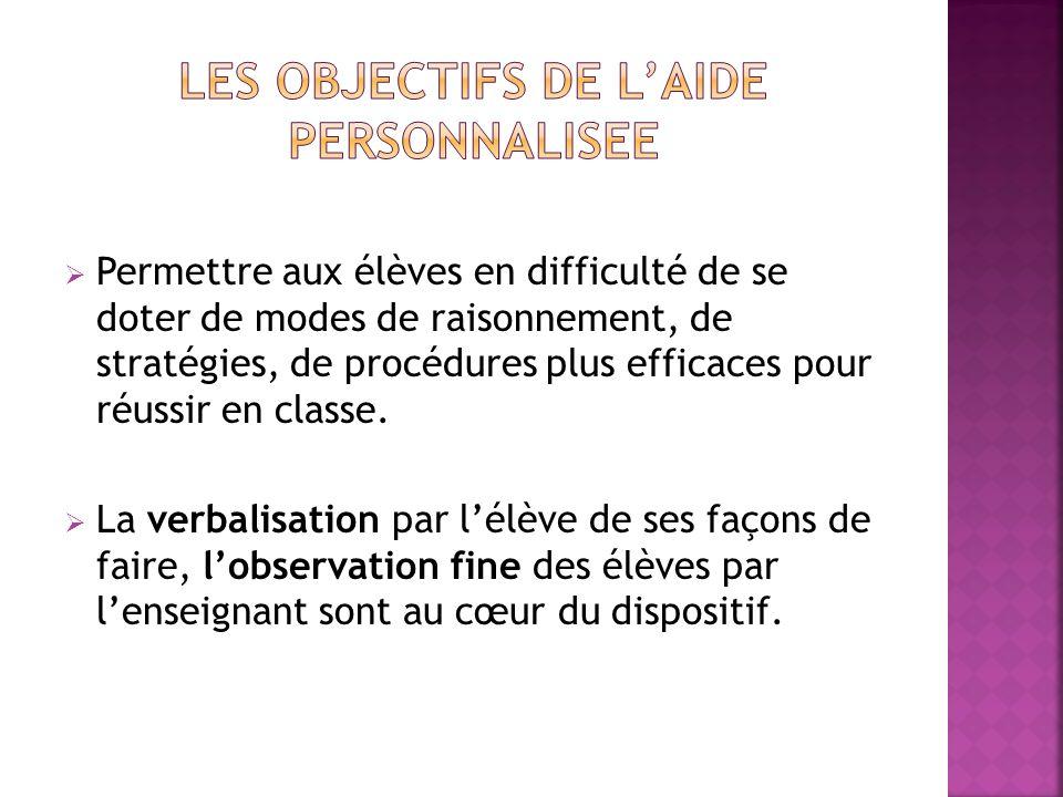 LES OBJECTIFS DE L'AIDE PERSONNALISEE