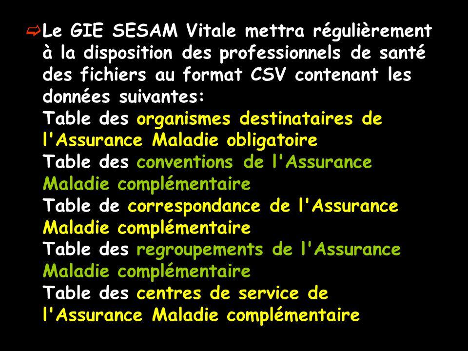 Le GIE SESAM Vitale mettra régulièrement à la disposition des professionnels de santé des fichiers au format CSV contenant les données suivantes:
