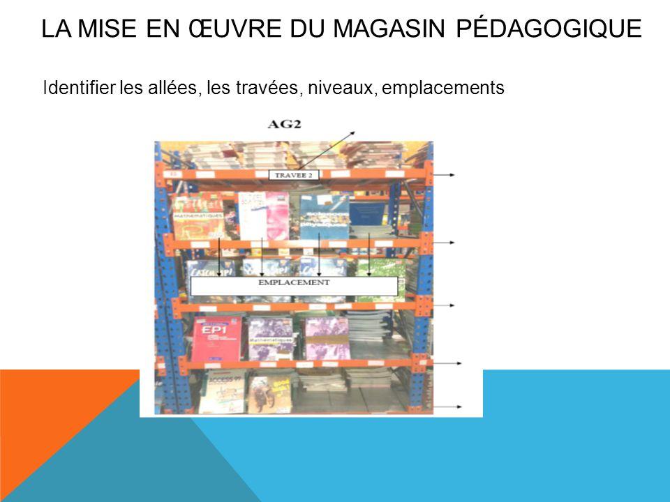 La mise en œuvre du magasin pédagogique
