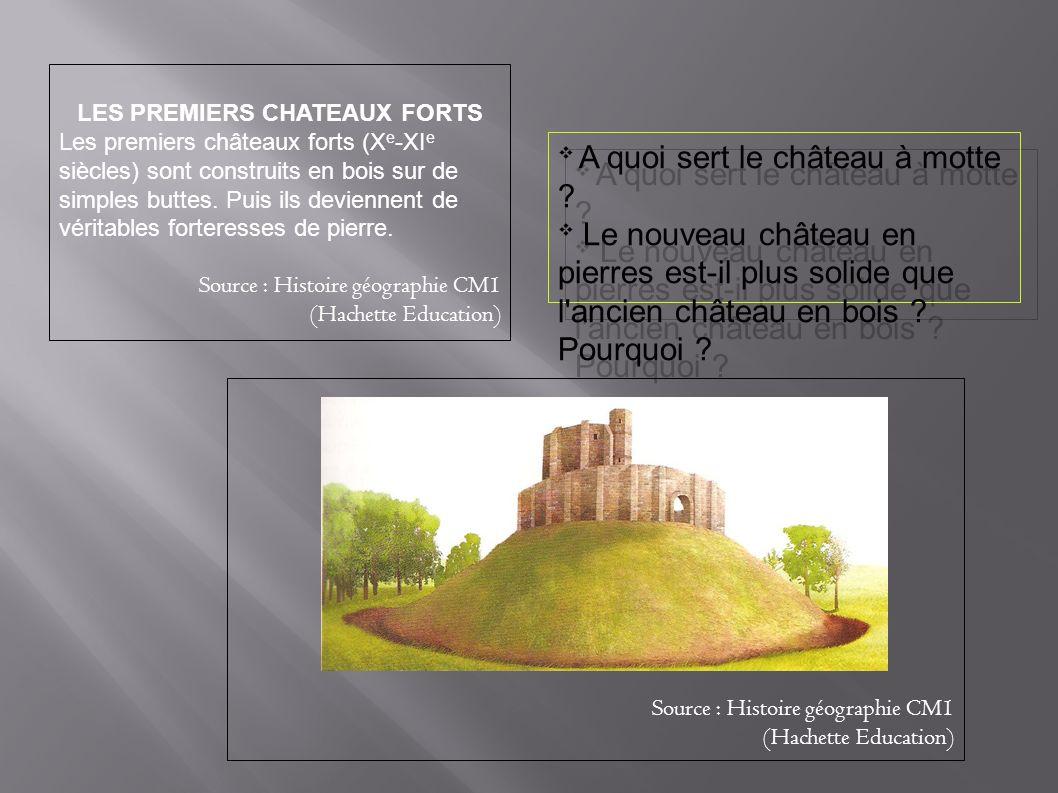 Bien connu Le château fort ppt télécharger IL46