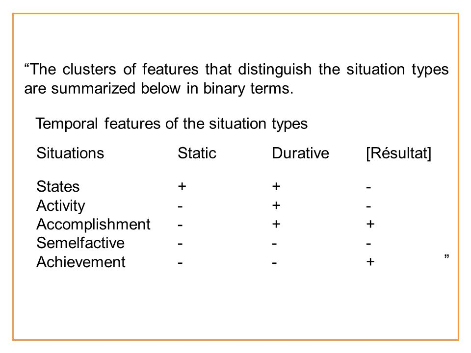 The clusters of features that distinguish the situation types are summarized below in binary terms.