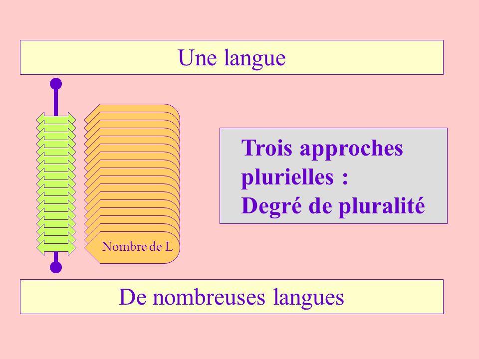 Trois approches plurielles : Degré de pluralité