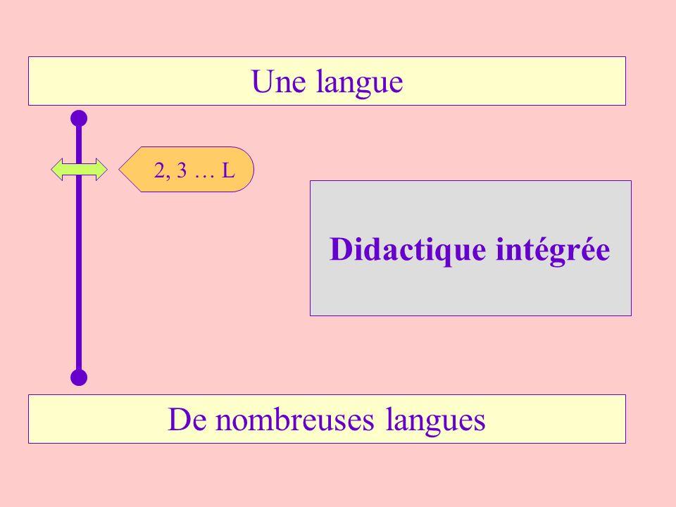 Une langue 2, 3 … L Didactique intégrée De nombreuses langues