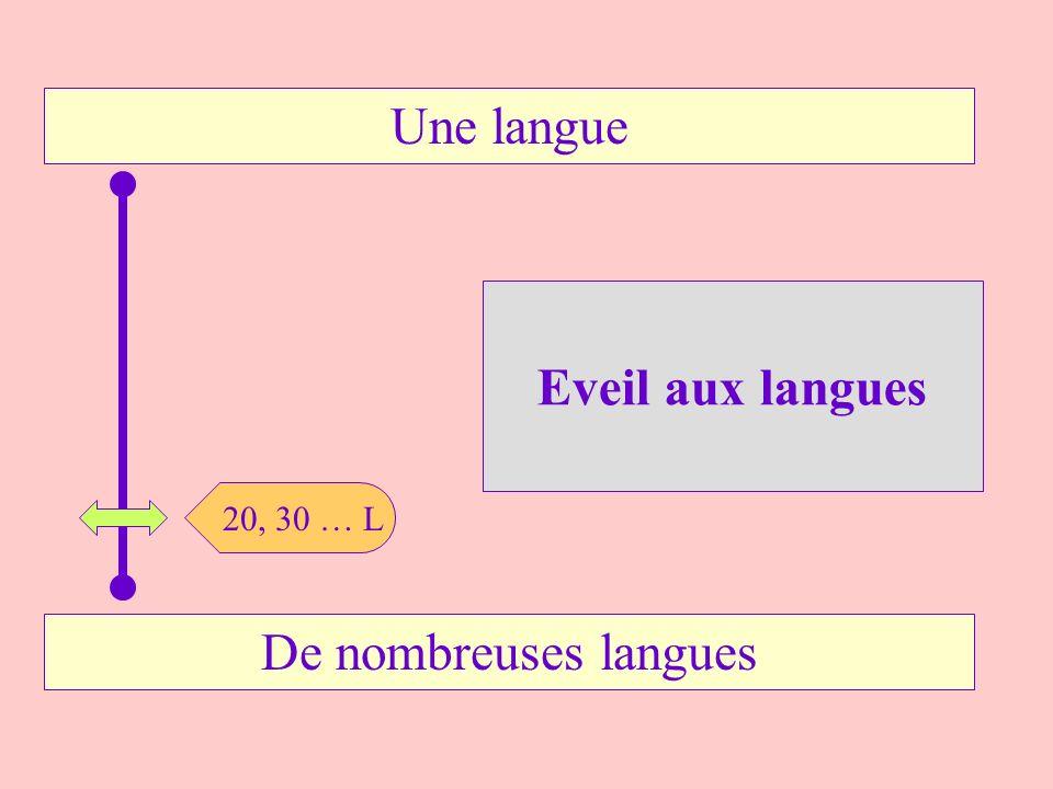 Une langue Eveil aux langues 20, 30 … L De nombreuses langues