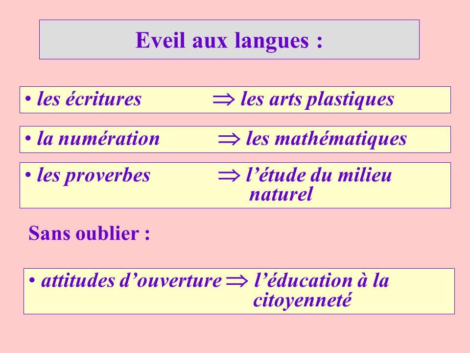 Eveil aux langues : les écritures  les arts plastiques
