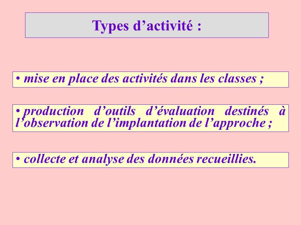 Types d'activité : mise en place des activités dans les classes ;