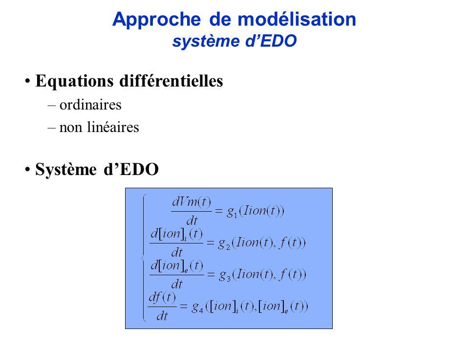 Approche de modélisation système d'EDO