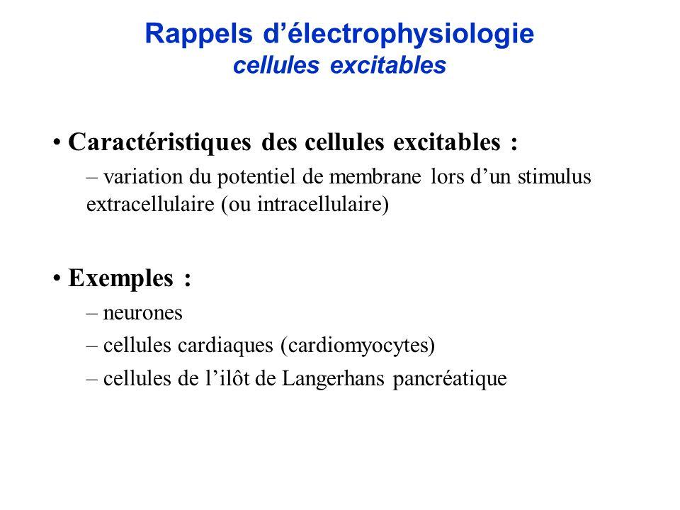 Rappels d'électrophysiologie cellules excitables