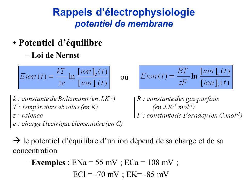 Rappels d'électrophysiologie potentiel de membrane