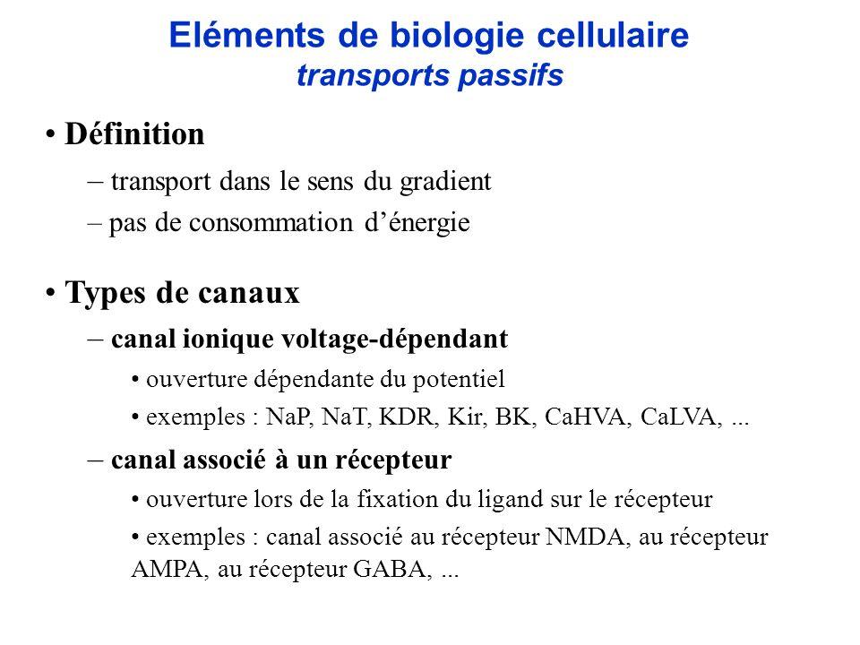 Eléments de biologie cellulaire transports passifs
