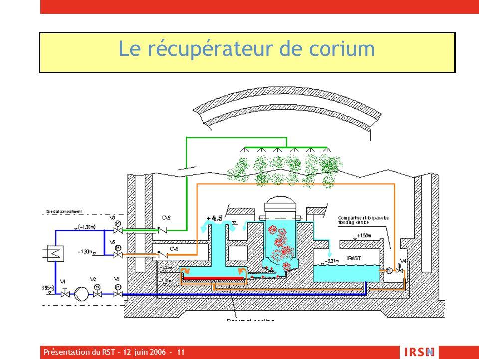 Le récupérateur de corium