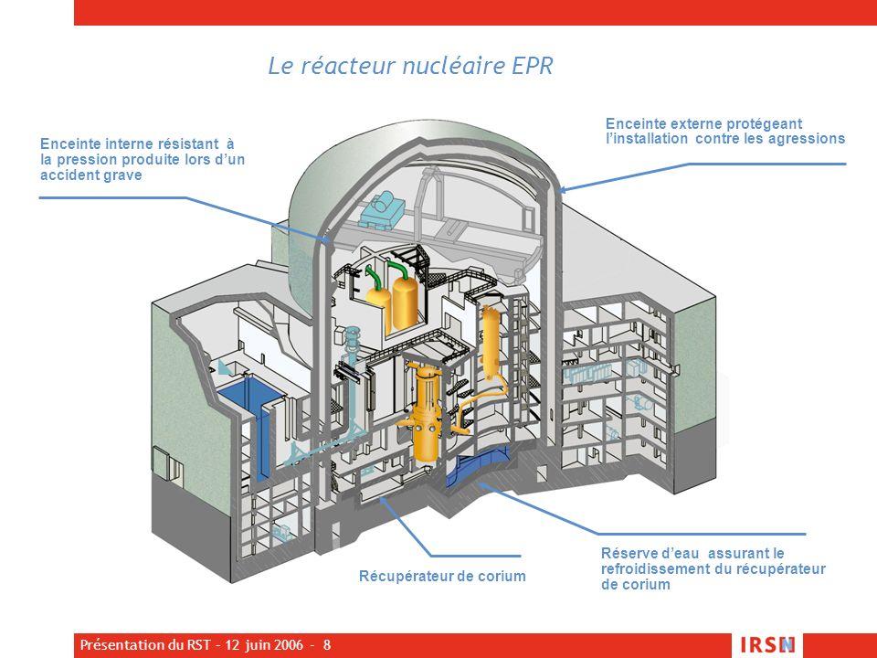 Le réacteur nucléaire EPR