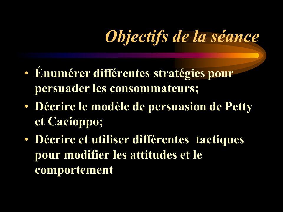 Objectifs de la séance Énumérer différentes stratégies pour persuader les consommateurs; Décrire le modèle de persuasion de Petty et Cacioppo;