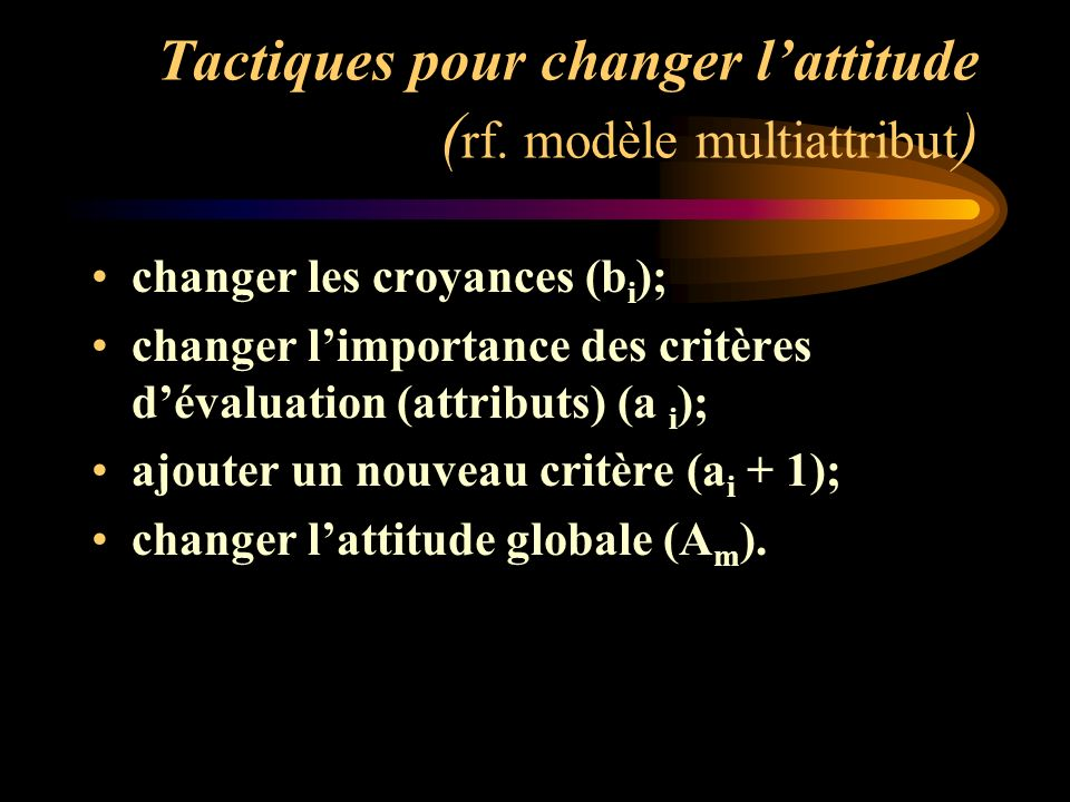 Tactiques pour changer l'attitude (rf. modèle multiattribut)